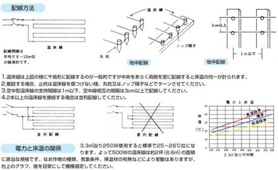 温床線配線図