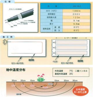 農業用温床線自己温度制御型