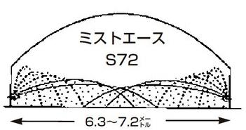ミストエースS54・S72